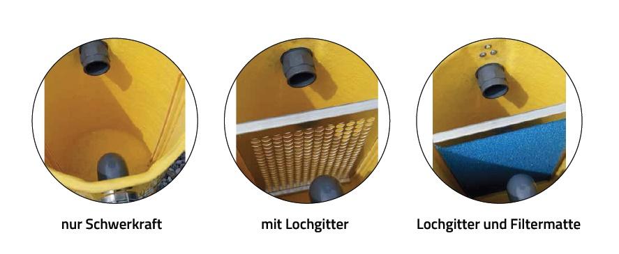 Voorfilter zwemvijver voor efficient en veilig onderhoud van de vijver.